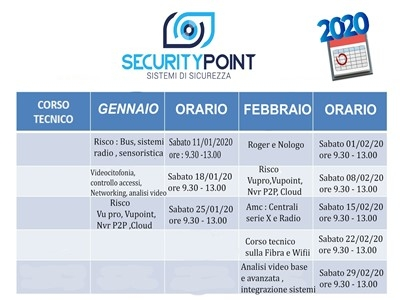 corsisecuritypoint